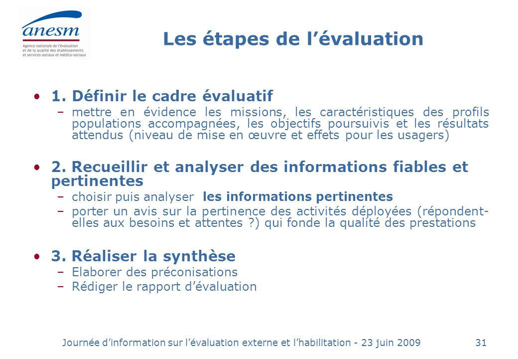 Journée dinformation sur lévaluation externe et lhabilitation - 23 juin 200931 Les étapes de lévaluation 1.