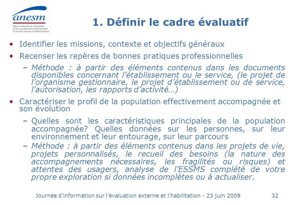 Journée dinformation sur lévaluation externe et lhabilitation - 23 juin 200932 1.