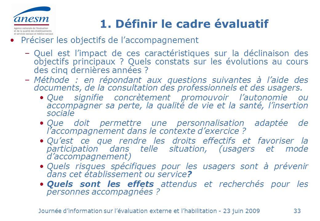 Journée dinformation sur lévaluation externe et lhabilitation - 23 juin 200933 1.