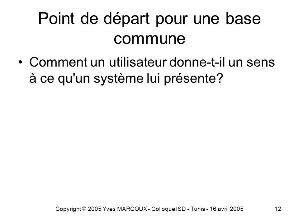 Copyright © 2005 Yves MARCOUX - Colloque ISD - Tunis - 16 avril 200512 Point de départ pour une base commune Comment un utilisateur donne-t-il un sens à ce qu un système lui présente?