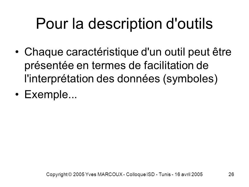 Copyright © 2005 Yves MARCOUX - Colloque ISD - Tunis - 16 avril 200526 Pour la description d outils Chaque caractéristique d un outil peut être présentée en termes de facilitation de l interprétation des données (symboles) Exemple...