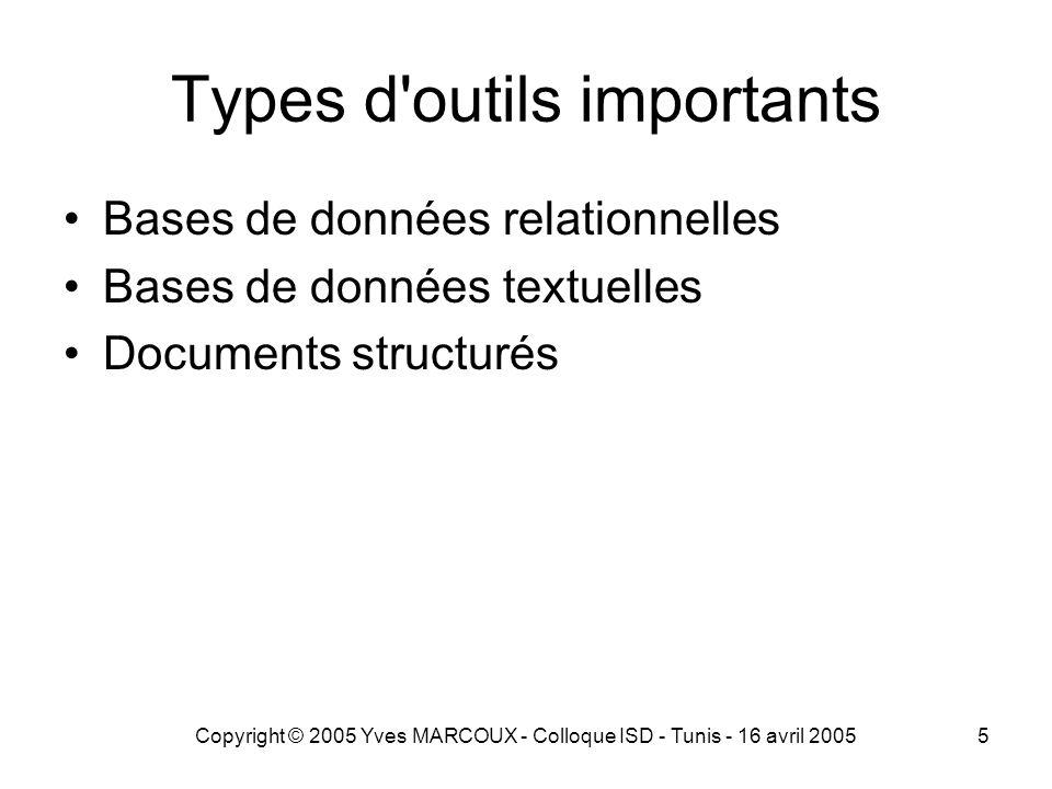 Copyright © 2005 Yves MARCOUX - Colloque ISD - Tunis - 16 avril 20055 Types d outils importants Bases de données relationnelles Bases de données textuelles Documents structurés