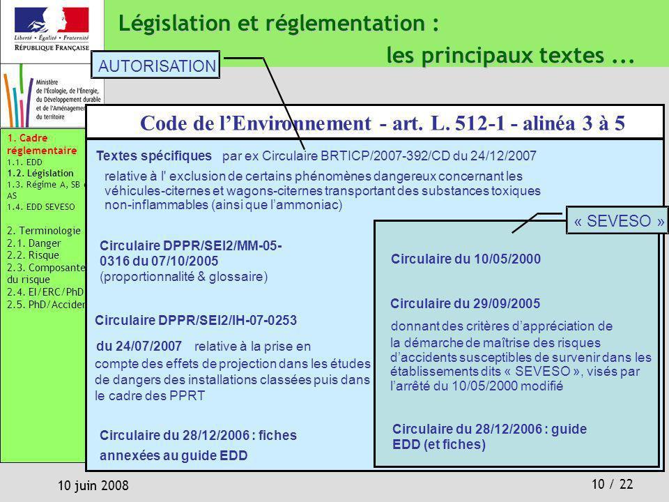 10 / 22 10 juin 2008 Législation et réglementation : les principaux textes... 1. Cadre réglementaire 1.1. EDD 1.2. Législation 1.3. Régime A, SB ou AS
