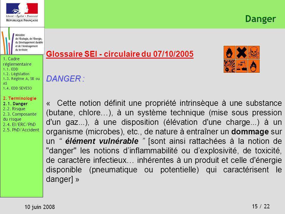 15 / 22 10 juin 2008Danger Glossaire SEI - circulaire du 07/10/2005 DANGER : « Cette notion définit une propriété intrinsèque à une substance (butane,