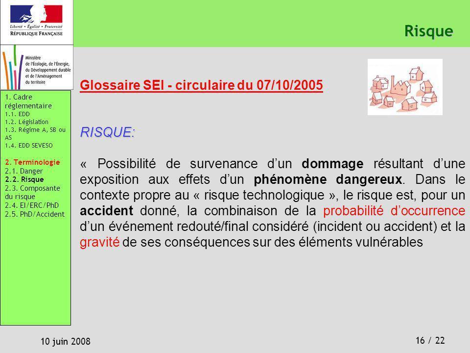 16 / 22 10 juin 2008Risque Glossaire SEI - circulaire du 07/10/2005RISQUE: « Possibilité de survenance dun dommage résultant dune exposition aux effet