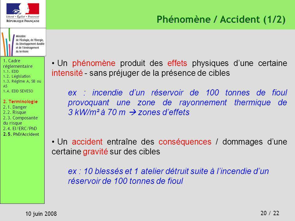 20 / 22 10 juin 2008 Phénomène / Accident (1/2) Phénomène / Accident (1/2) Un phénomène produit des effets physiques dune certaine intensité - sans pr
