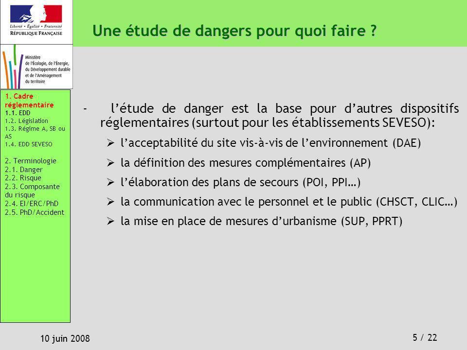 5 / 22 10 juin 2008 Une étude de dangers pour quoi faire ? - létude de danger est la base pour dautres dispositifs réglementaires (surtout pour les ét