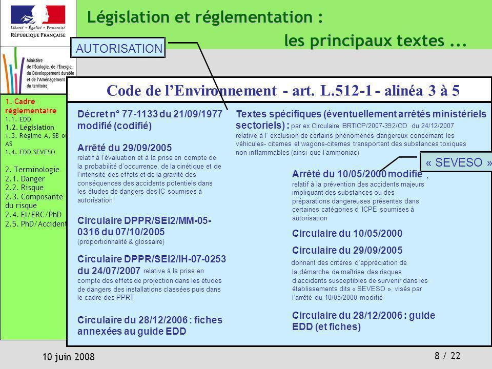8 / 22 10 juin 2008 Législation et réglementation : les principaux textes... 1. Cadre réglementaire 1.1. EDD 1.2. Législation 1.3. Régime A, SB ou AS