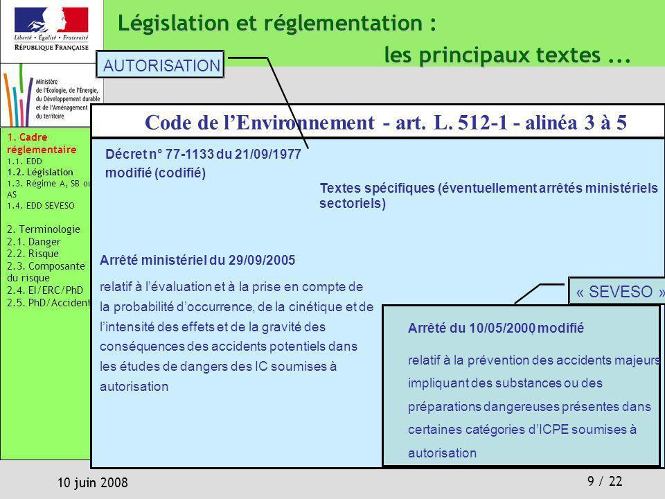 9 / 22 10 juin 2008 Législation et réglementation : les principaux textes... 1. Cadre réglementaire 1.1. EDD 1.2. Législation 1.3. Régime A, SB ou AS