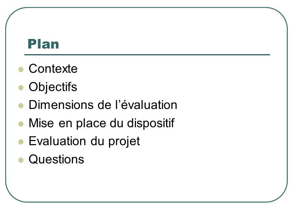 Plan Contexte Objectifs Dimensions de lévaluation Mise en place du dispositif Evaluation du projet Questions