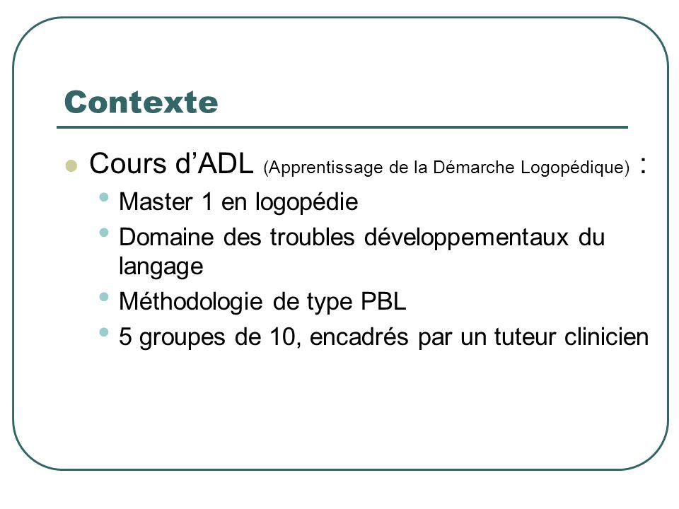 Contexte Cours dADL (Apprentissage de la Démarche Logopédique) : Master 1 en logopédie Domaine des troubles développementaux du langage Méthodologie d