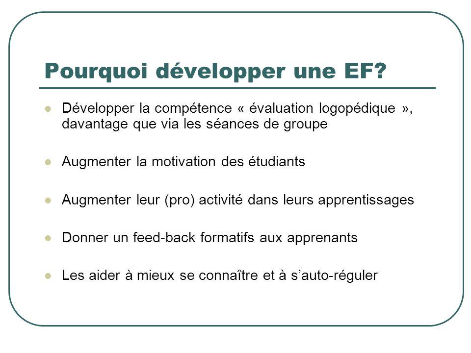 Pourquoi développer une EF? Développer la compétence « évaluation logopédique », davantage que via les séances de groupe Augmenter la motivation des é