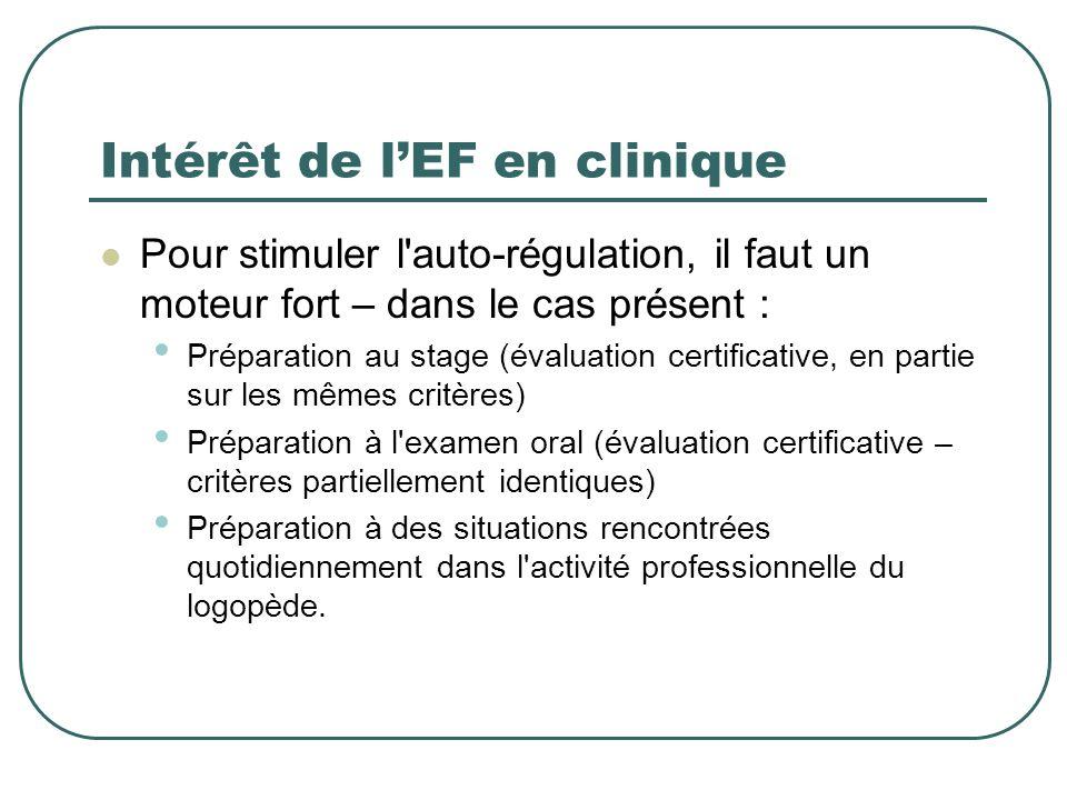 Intérêt de lEF en clinique Pour stimuler l'auto-régulation, il faut un moteur fort – dans le cas présent : Préparation au stage (évaluation certificat