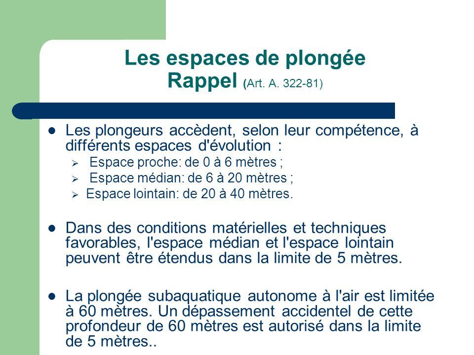 Les espaces de plongée Rappel (Art. A. 322-81) Les plongeurs accèdent, selon leur compétence, à différents espaces d'évolution : Espace proche: de 0 à