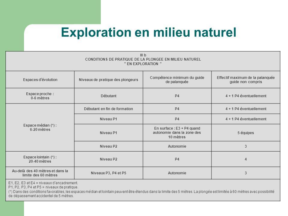 Exploration en milieu naturel III b CONDITIONS DE PRATIQUE DE LA PLONGEE EN MILIEU NATUREL