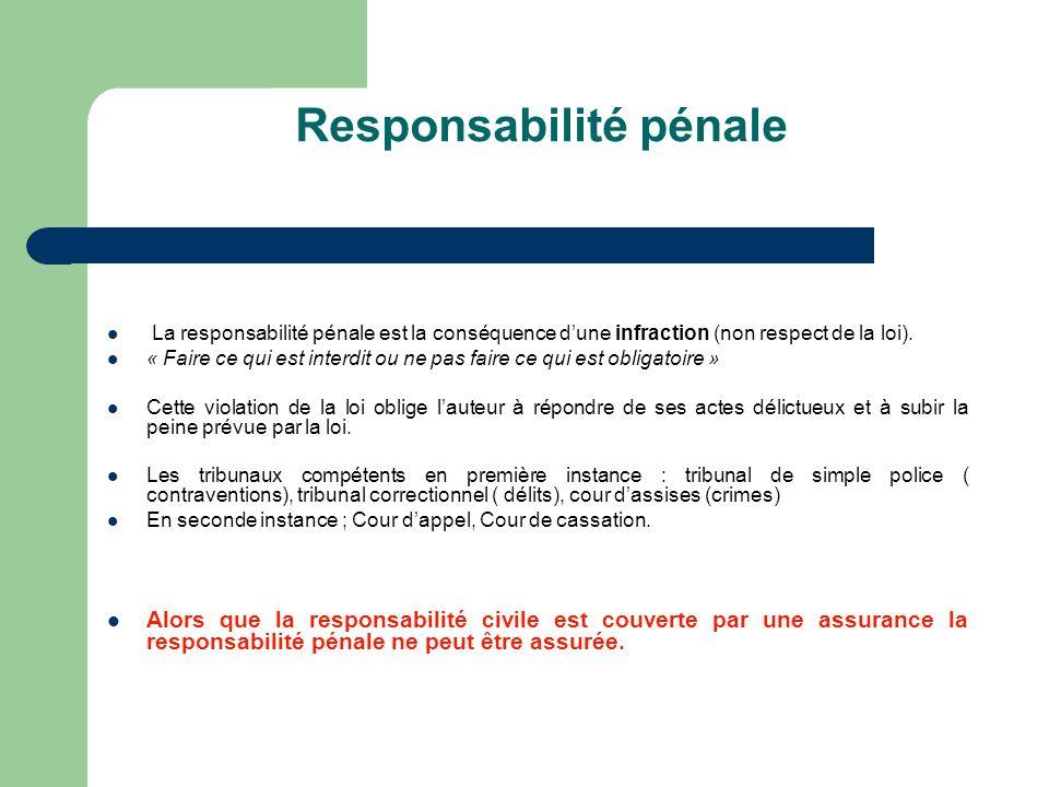 Responsabilité pénale La responsabilité pénale est la conséquence dune infraction (non respect de la loi). « Faire ce qui est interdit ou ne pas faire