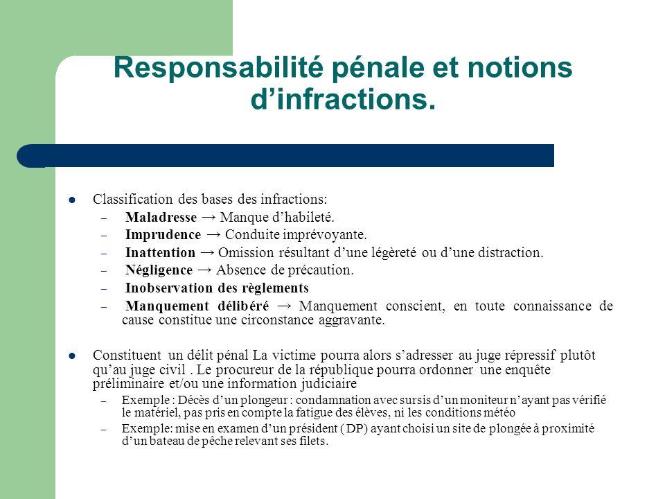 Responsabilité pénale et notions dinfractions. Classification des bases des infractions: – Maladresse Manque dhabileté. – Imprudence Conduite imprévoy