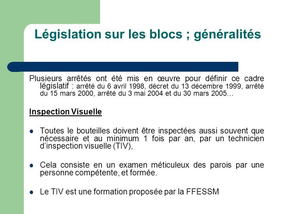 Législation sur les blocs ; généralités Plusieurs arrêtés ont été mis en œuvre pour définir ce cadre législatif : arrêté du 6 avril 1998, décret du 13