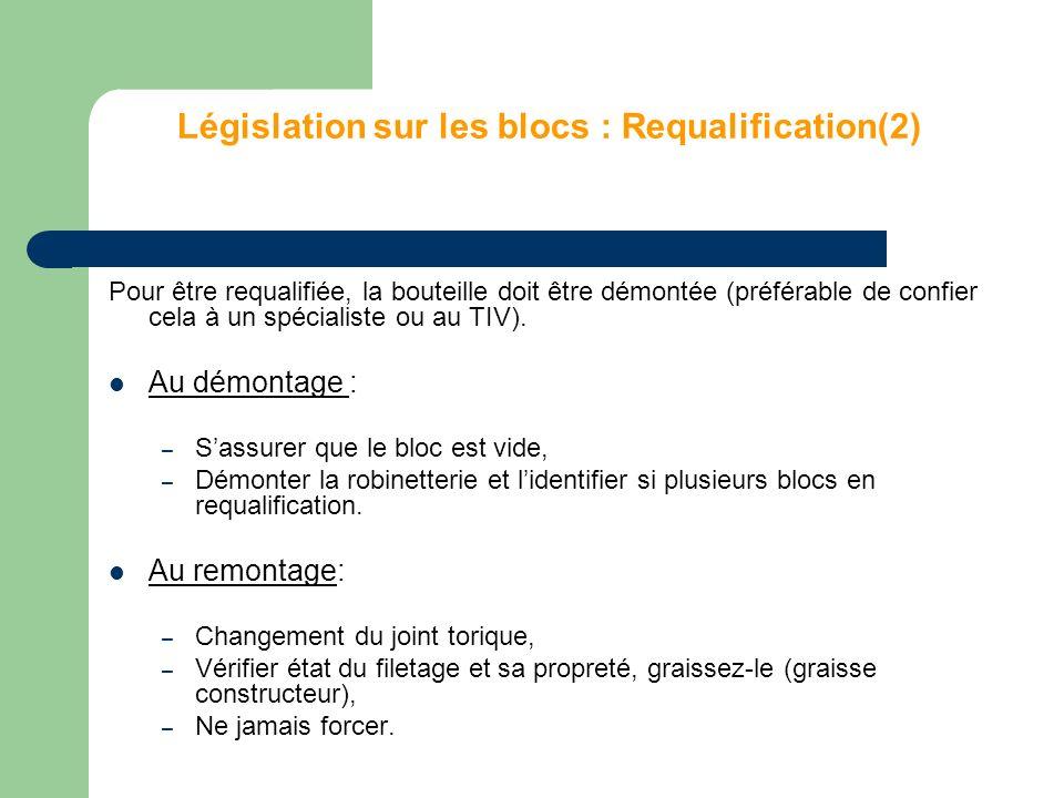 Législation sur les blocs : Requalification(2) Pour être requalifiée, la bouteille doit être démontée (préférable de confier cela à un spécialiste ou