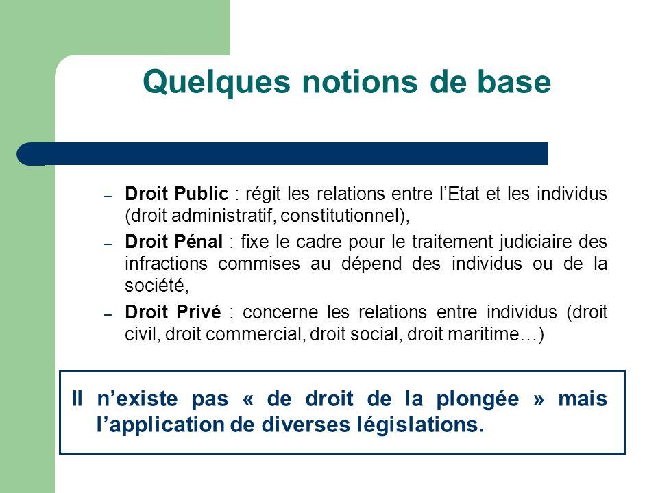 Quelques notions de base – Droit Public : régit les relations entre lEtat et les individus (droit administratif, constitutionnel), – Droit Pénal : fix