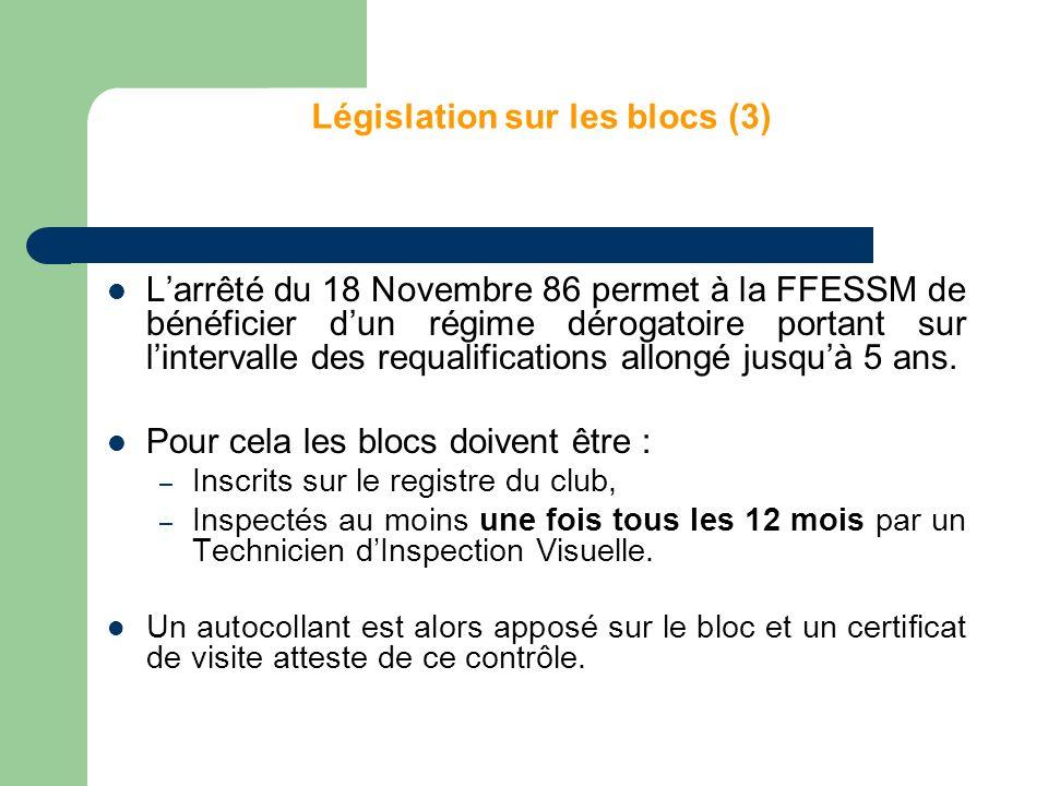 Législation sur les blocs (3) Larrêté du 18 Novembre 86 permet à la FFESSM de bénéficier dun régime dérogatoire portant sur lintervalle des requalifications allongé jusquà 5 ans.