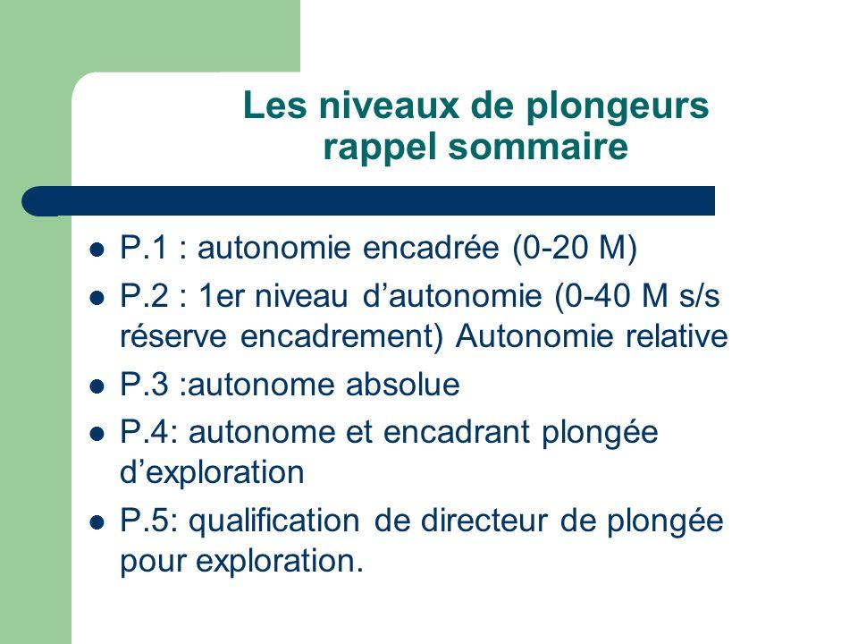 Les niveaux de plongeurs rappel sommaire P.1 : autonomie encadrée (0-20 M) P.2 : 1er niveau dautonomie (0-40 M s/s réserve encadrement) Autonomie relative P.3 :autonome absolue P.4: autonome et encadrant plongée dexploration P.5: qualification de directeur de plongée pour exploration.