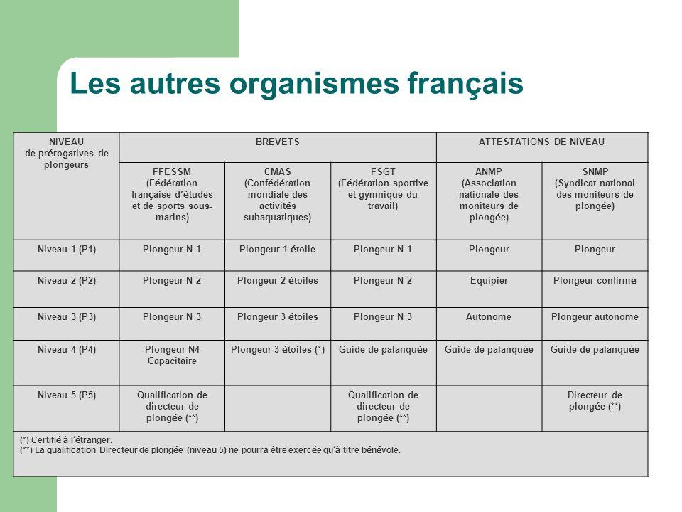 Les autres organismes français NIVEAU de pr é rogatives de plongeurs BREVETSATTESTATIONS DE NIVEAU FFESSM (F é d é ration fran ç aise d é tudes et de