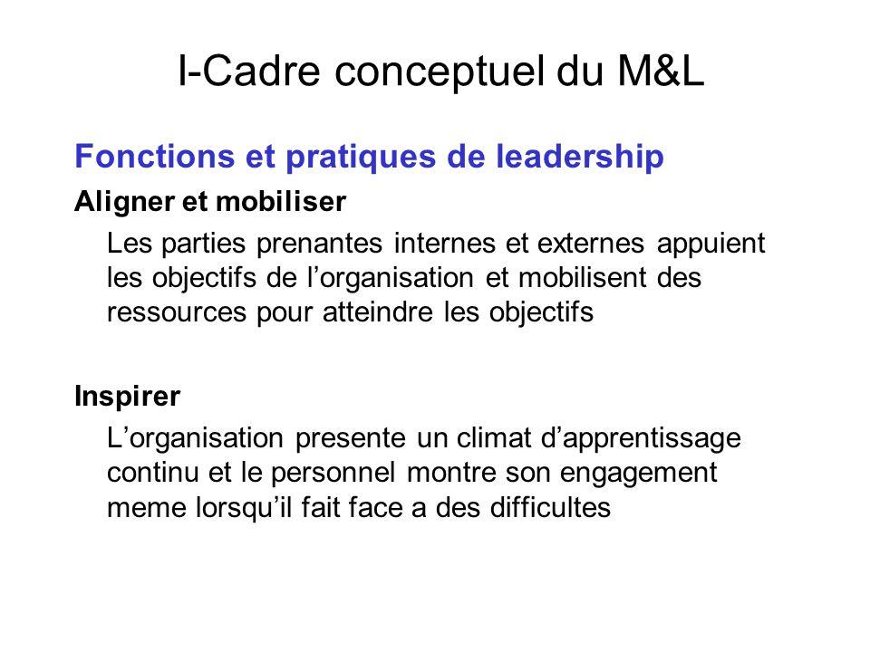 I-Cadre conceptuel du M&L Fonctions et pratiques de leadership Aligner et mobiliser Les parties prenantes internes et externes appuient les objectifs