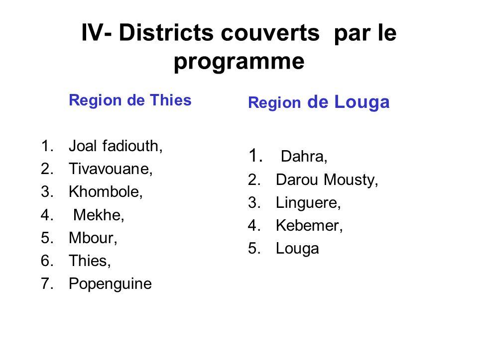 IV- Districts couverts par le programme Region de Thies 1.Joal fadiouth, 2.Tivavouane, 3.Khombole, 4. Mekhe, 5.Mbour, 6.Thies, 7.Popenguine Region de
