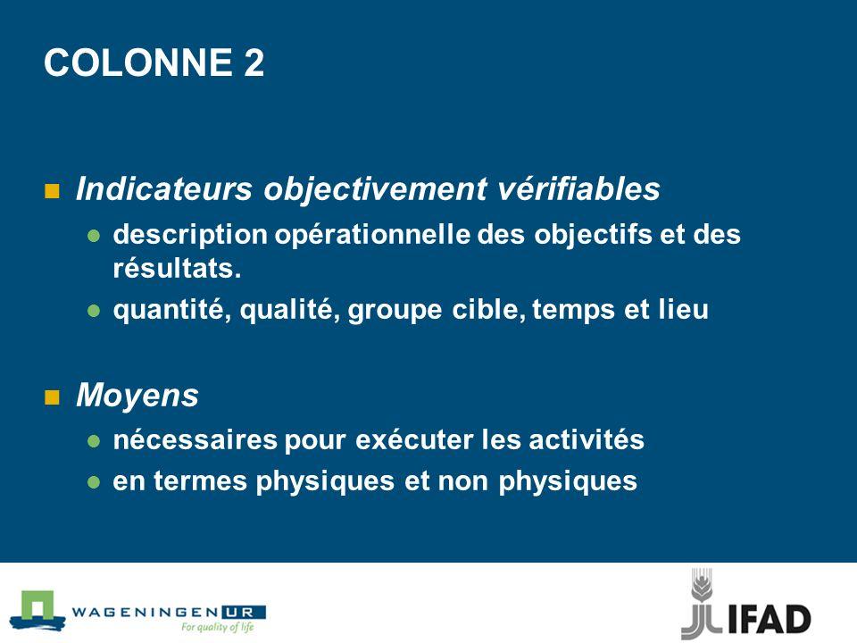 COLONNE 2 Indicateurs objectivement vérifiables description opérationnelle des objectifs et des résultats.