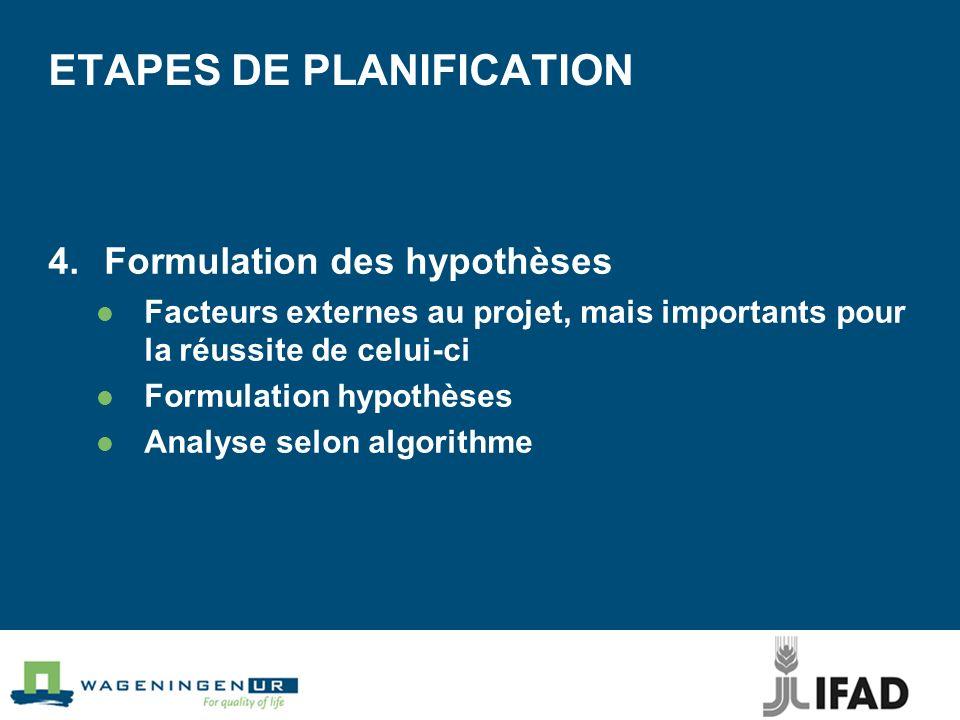 ETAPES DE PLANIFICATION 4.Formulation des hypothèses Facteurs externes au projet, mais importants pour la réussite de celui-ci Formulation hypothèses Analyse selon algorithme