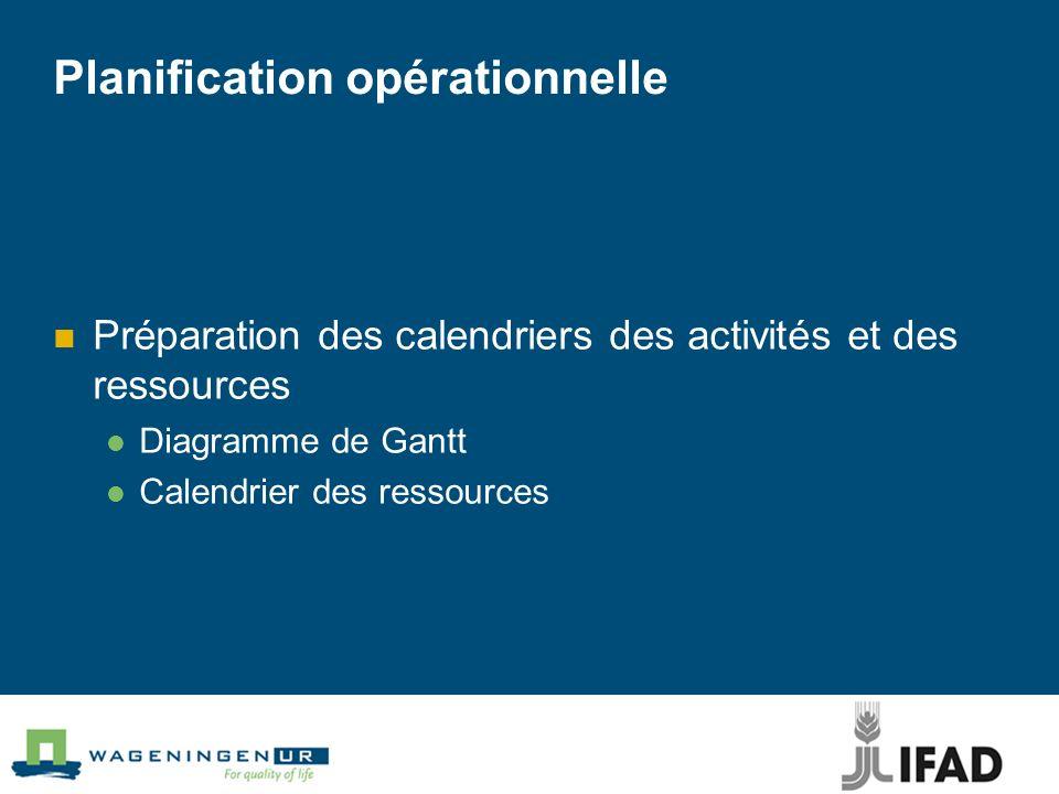 Planification opérationnelle Préparation des calendriers des activités et des ressources Diagramme de Gantt Calendrier des ressources