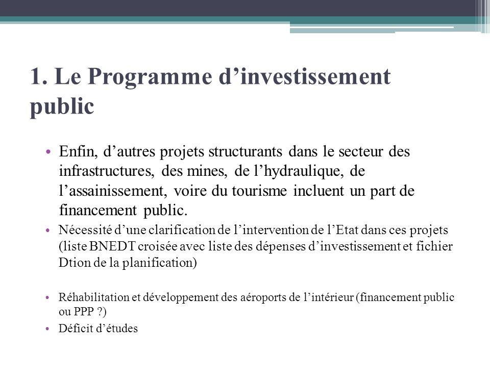 1. Le Programme dinvestissement public Enfin, dautres projets structurants dans le secteur des infrastructures, des mines, de lhydraulique, de lassain