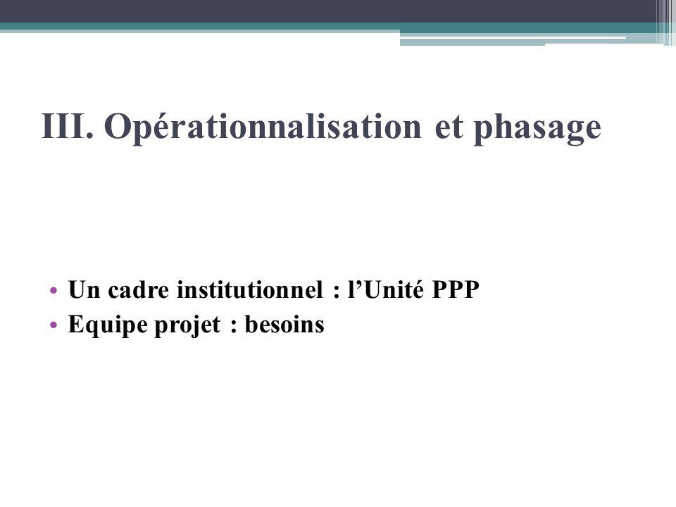 III. Opérationnalisation et phasage Un cadre institutionnel : lUnité PPP Equipe projet : besoins