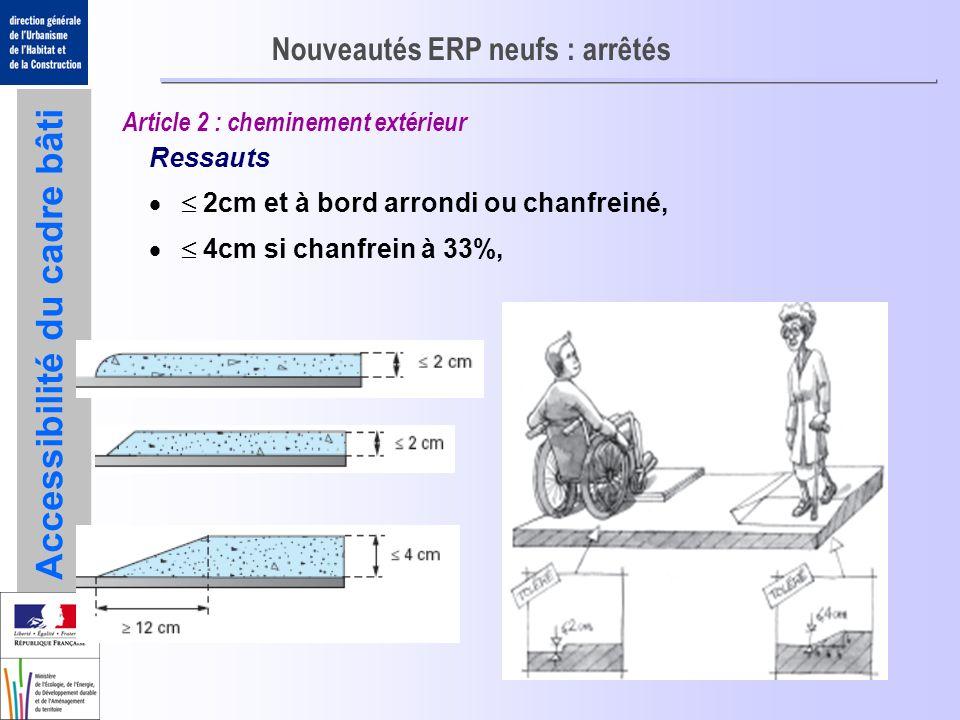Accessibilité du cadre bâti Nouveautés ERP neufs : arrêtés Article 2 : cheminement extérieur Ressauts 2cm et à bord arrondi ou chanfreiné, 4cm si chan