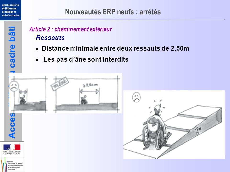 Accessibilité du cadre bâti Nouveautés ERP neufs : arrêtés Article 2 : cheminement extérieur Ressauts Distance minimale entre deux ressauts de 2,50m L