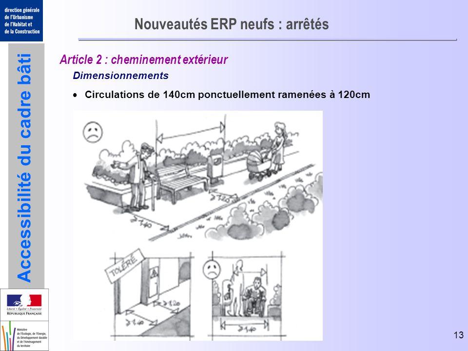 Accessibilité du cadre bâti Nouveautés ERP neufs : arrêtés Article 2 : cheminement extérieur Dimensionnements Circulations de 140cm ponctuellement ram