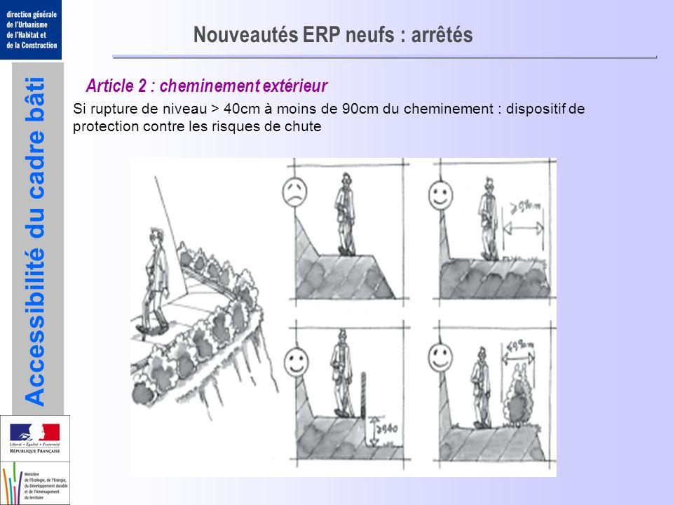 Accessibilité du cadre bâti Nouveautés ERP neufs : arrêtés Article 2 : cheminement extérieur Si rupture de niveau > 40cm à moins de 90cm du cheminemen