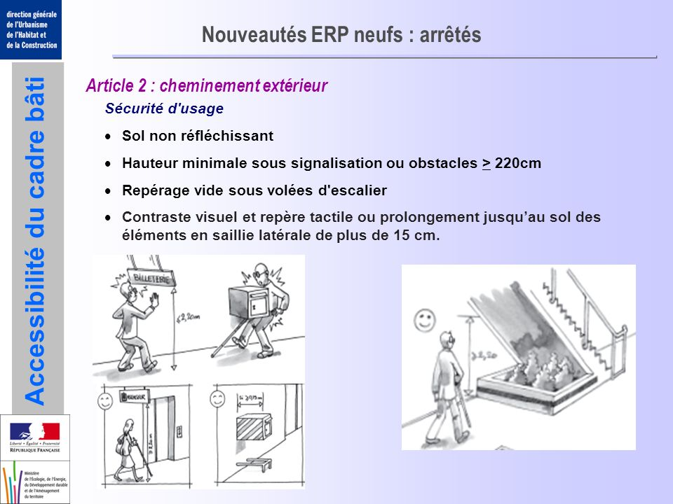 Accessibilité du cadre bâti Nouveautés ERP neufs : arrêtés Article 2 : cheminement extérieur Sécurité d'usage Sol non réfléchissant Hauteur minimale s