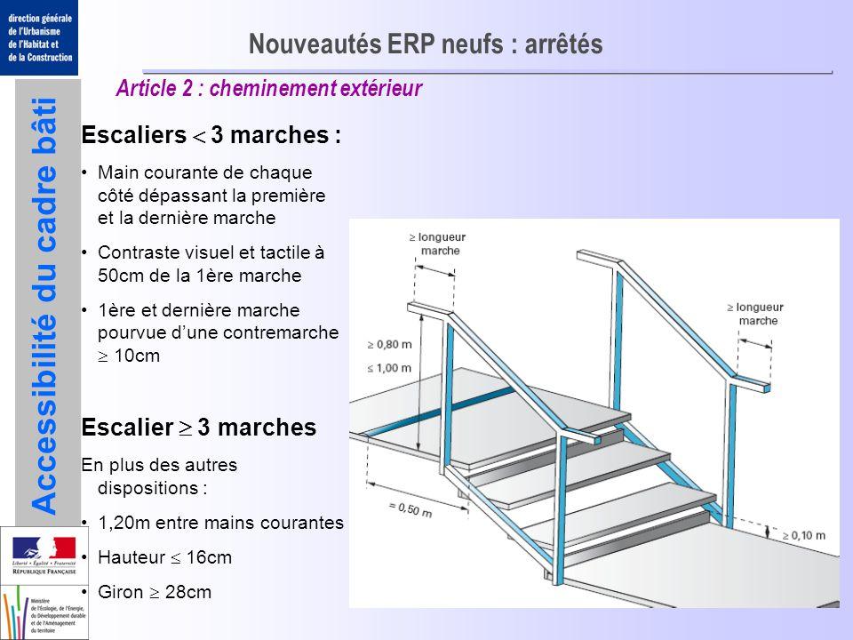 Accessibilité du cadre bâti Nouveautés ERP neufs : arrêtés Article 2 : cheminement extérieur Escaliers 3 marches : Main courante de chaque côté dépass