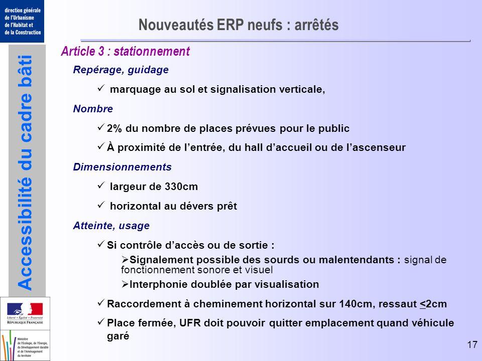 Accessibilité du cadre bâti Nouveautés ERP neufs : arrêtés Article 3 : stationnement Repérage, guidage marquage au sol et signalisation verticale, Nom