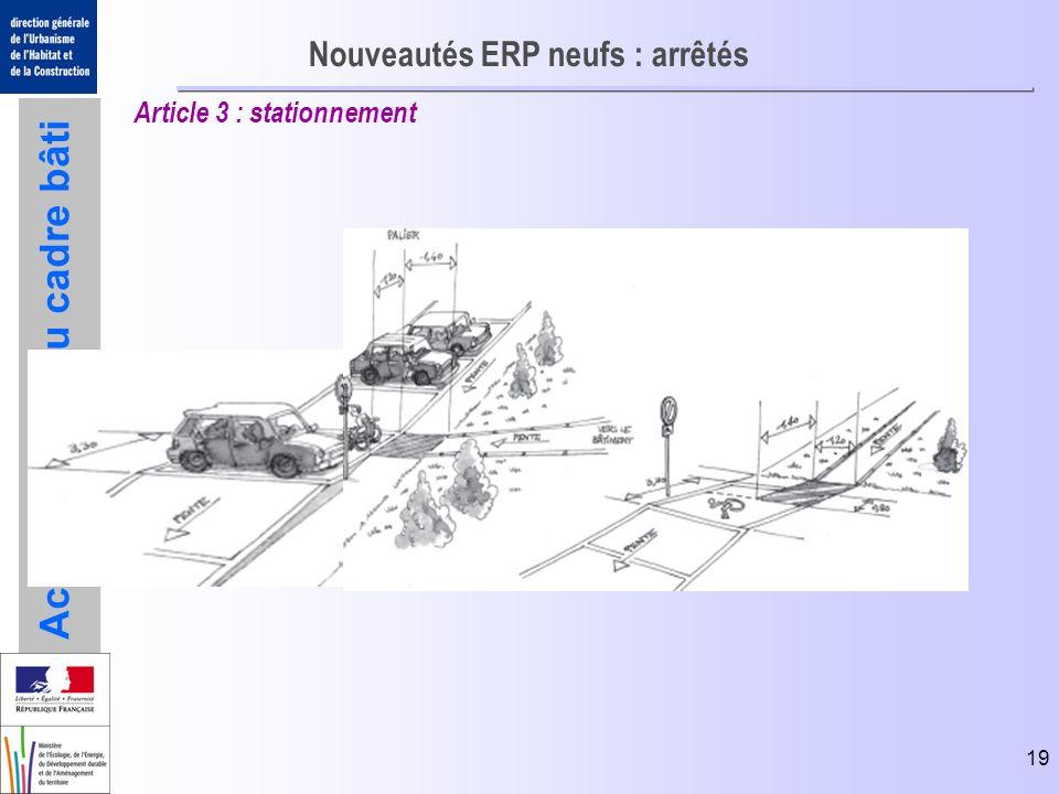 Accessibilité du cadre bâti Nouveautés ERP neufs : arrêtés Article 3 : stationnement 19