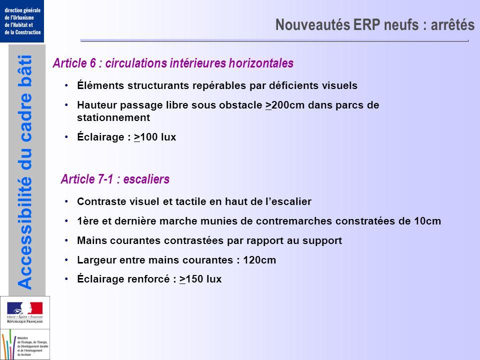 Accessibilité du cadre bâti Nouveautés ERP neufs : arrêtés Article 6 : circulations intérieures horizontales Éléments structurants repérables par défi