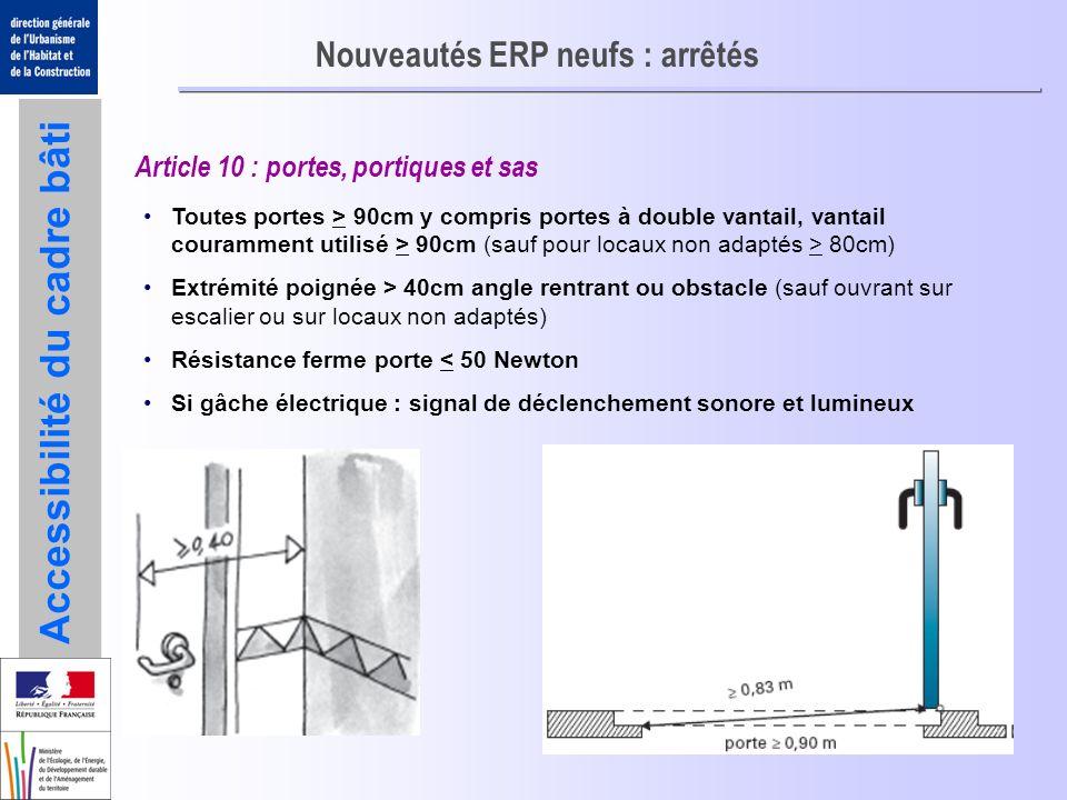 Accessibilité du cadre bâti Nouveautés ERP neufs : arrêtés Article 10 : portes, portiques et sas Toutes portes > 90cm y compris portes à double vantai