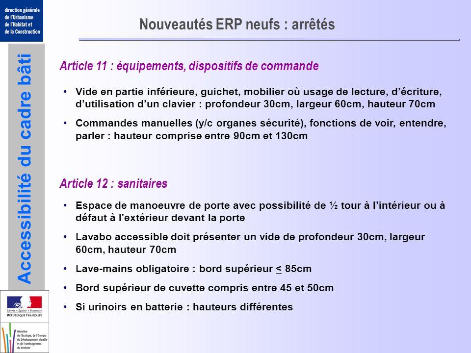 Accessibilité du cadre bâti Nouveautés ERP neufs : arrêtés Article 11 : équipements, dispositifs de commande Vide en partie inférieure, guichet, mobil