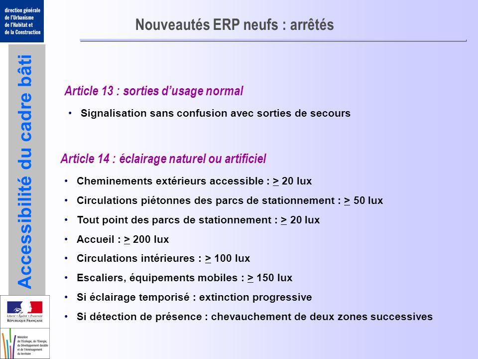Accessibilité du cadre bâti Nouveautés ERP neufs : arrêtés Article 13 : sorties dusage normal Signalisation sans confusion avec sorties de secours Art
