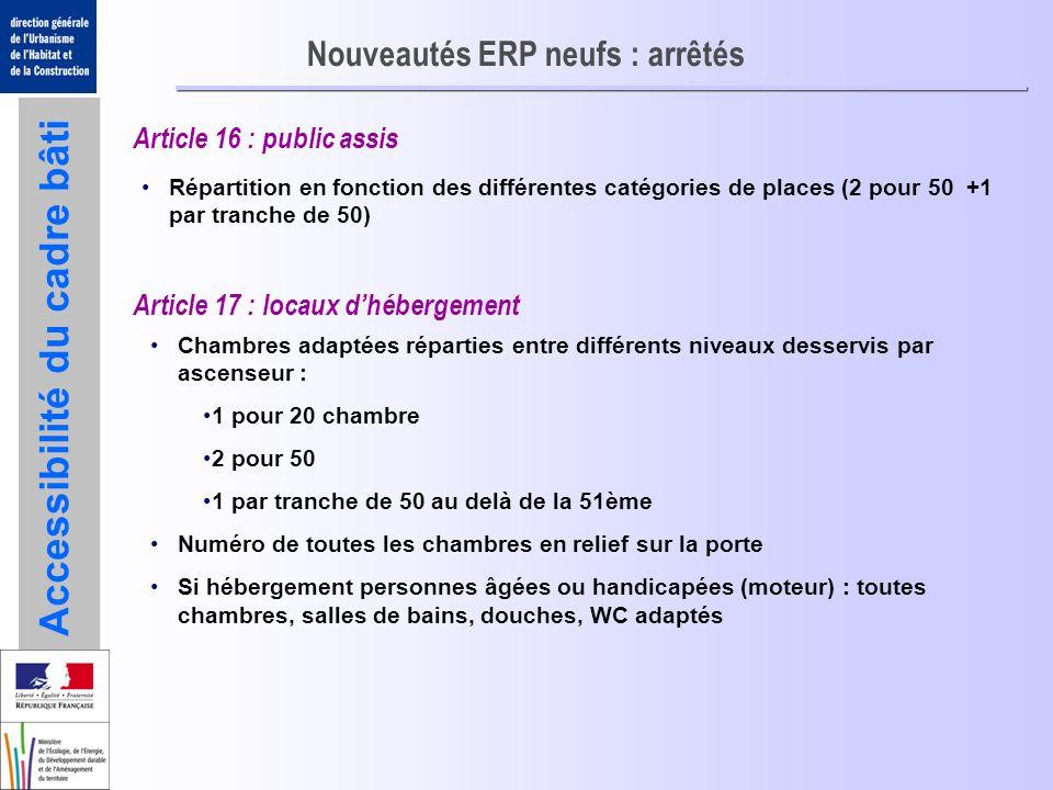Accessibilité du cadre bâti Nouveautés ERP neufs : arrêtés Article 16 : public assis Répartition en fonction des différentes catégories de places (2 p