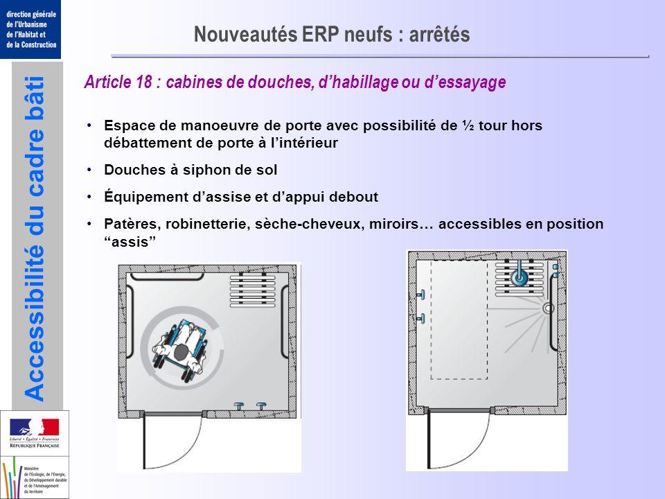 Accessibilité du cadre bâti Nouveautés ERP neufs : arrêtés Article 18 : cabines de douches, dhabillage ou dessayage Espace de manoeuvre de porte avec