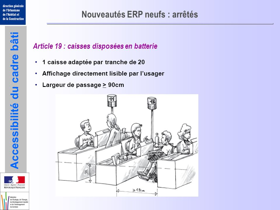 Accessibilité du cadre bâti Nouveautés ERP neufs : arrêtés Article 19 : caisses disposées en batterie 1 caisse adaptée par tranche de 20 Affichage dir