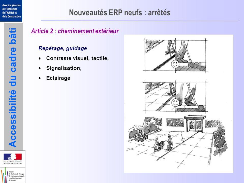 Accessibilité du cadre bâti Article 2 : cheminement extérieur Repérage, guidage Contraste visuel, tactile, Signalisation, Eclairage Nouveautés ERP neu